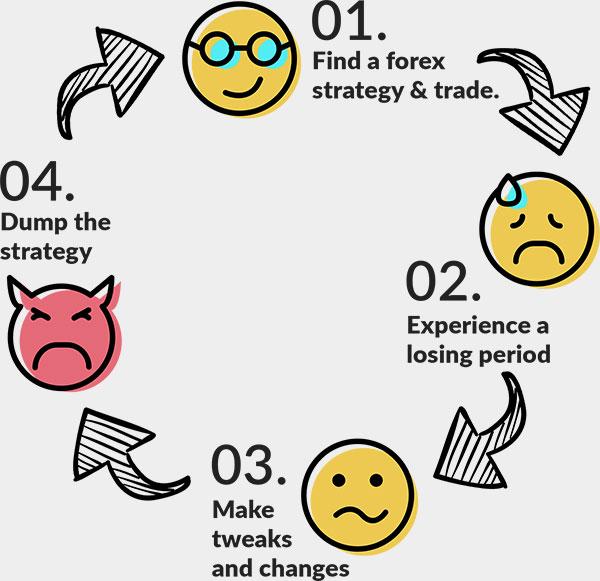 cycle of doom image