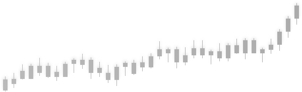 chart candles