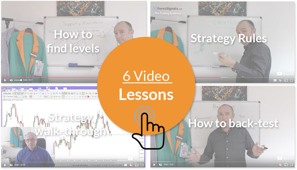 Scalping Strategy Forex Videos
